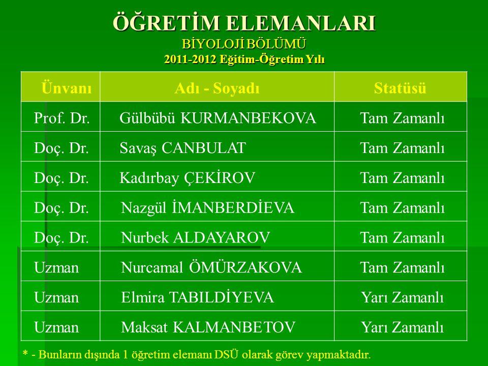 Bölüm Öğrenci Sayısı MATEMATİK BÖLÜMÜ 1 I.Sınıf 31 II.