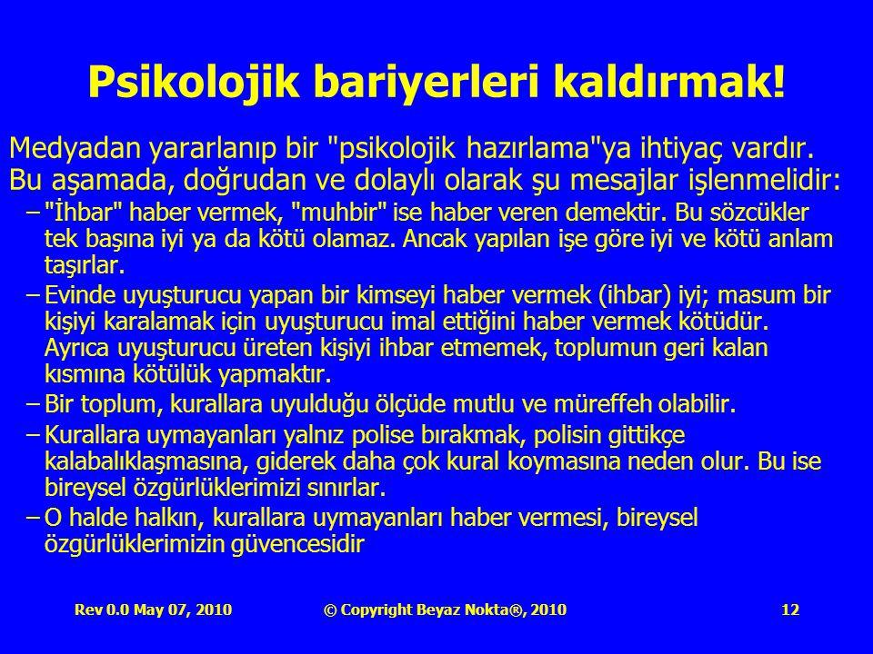 Rev 0.0 May 07, 2010© Copyright Beyaz Nokta®, 201012 Psikolojik bariyerleri kaldırmak.