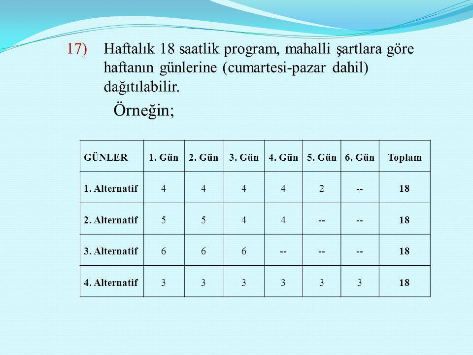 17)Haftalık 18 saatlik program, mahalli şartlara göre haftanın günlerine (cumartesi-pazar dahil) dağıtılabilir. Örneğin; GÜNLER1. Gün2. Gün3. Gün4. Gü