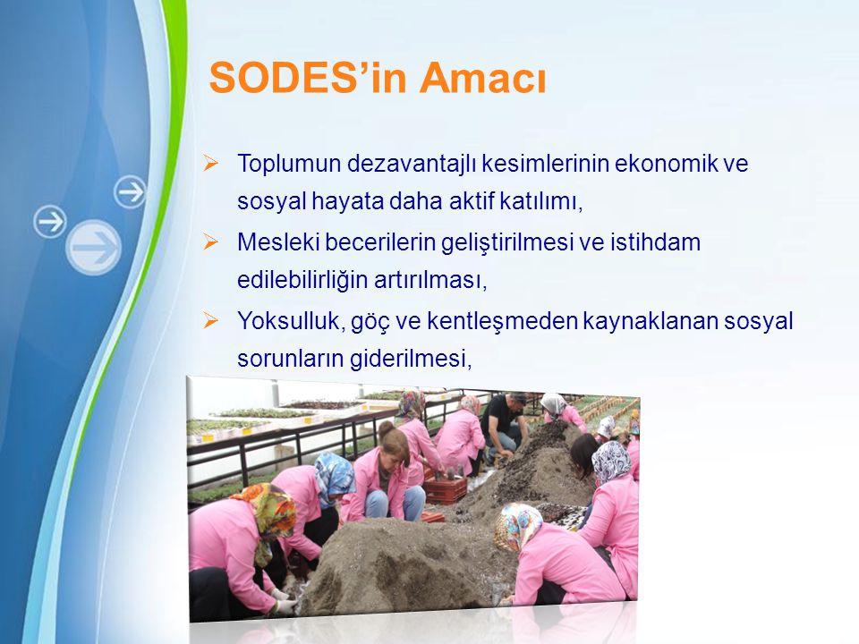 Powerpoint Templates Page 3  Toplumun dezavantajlı kesimlerinin ekonomik ve sosyal hayata daha aktif katılımı,  Mesleki becerilerin geliştirilmesi ve istihdam edilebilirliğin artırılması,  Yoksulluk, göç ve kentleşmeden kaynaklanan sosyal sorunların giderilmesi, SODES'in Amacı