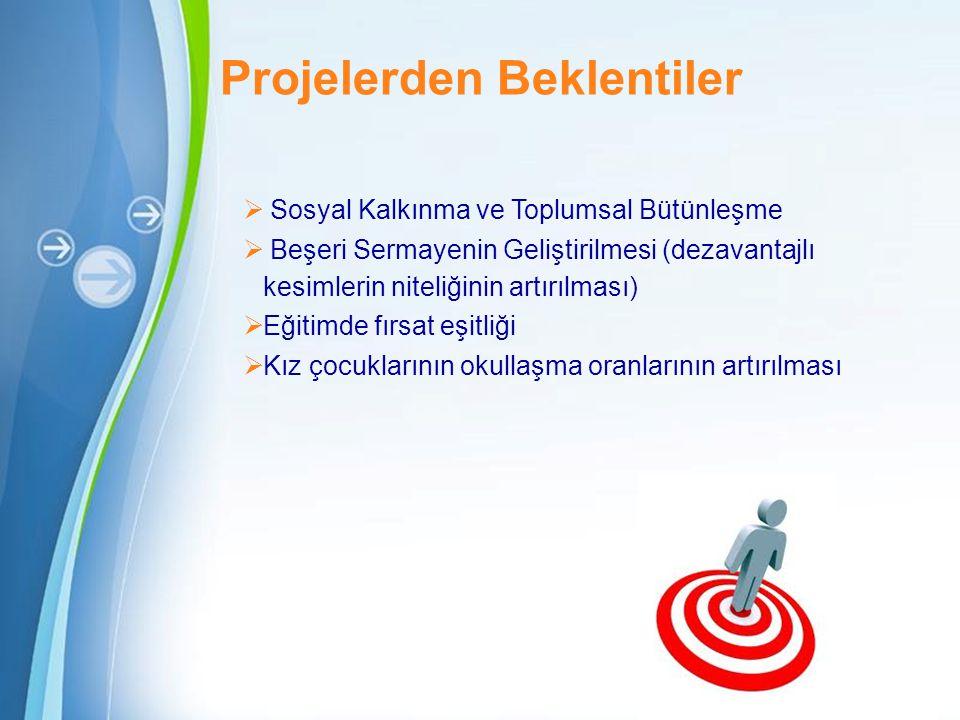 Powerpoint Templates Page 33 Projelerden Beklentiler  Sosyal Kalkınma ve Toplumsal Bütünleşme  Beşeri Sermayenin Geliştirilmesi (dezavantajlı kesimlerin niteliğinin artırılması)  Eğitimde fırsat eşitliği  Kız çocuklarının okullaşma oranlarının artırılması