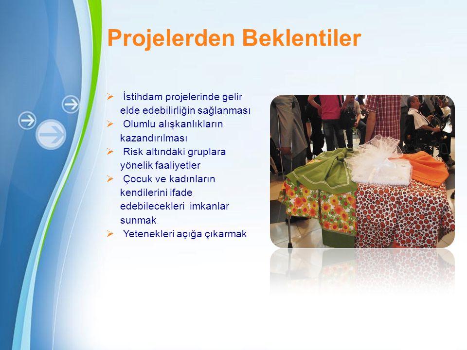 Powerpoint Templates Page 34 Projelerden Beklentiler  İstihdam projelerinde gelir elde edebilirliğin sağlanması  Olumlu alışkanlıkların kazandırılması  Risk altındaki gruplara yönelik faaliyetler  Çocuk ve kadınların kendilerini ifade edebilecekleri imkanlar sunmak  Yetenekleri açığa çıkarmak