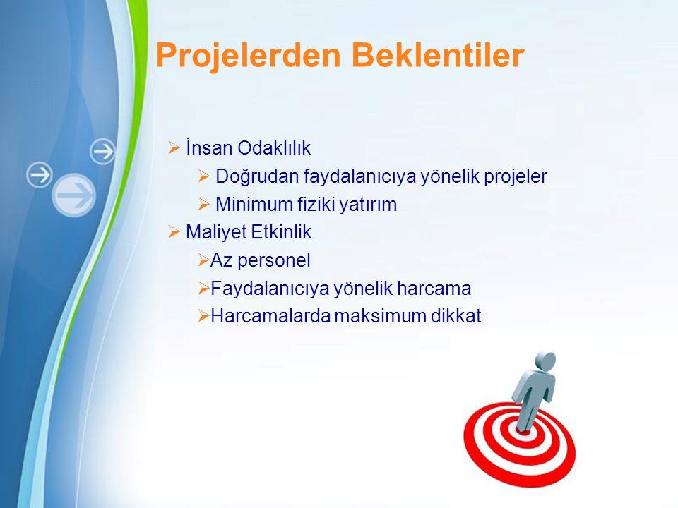 Powerpoint Templates Page 35 Projelerden Beklentiler  İnsan Odaklılık  Doğrudan faydalanıcıya yönelik projeler  Minimum fiziki yatırım  Maliyet Etkinlik  Az personel  Faydalanıcıya yönelik harcama  Harcamalarda maksimum dikkat