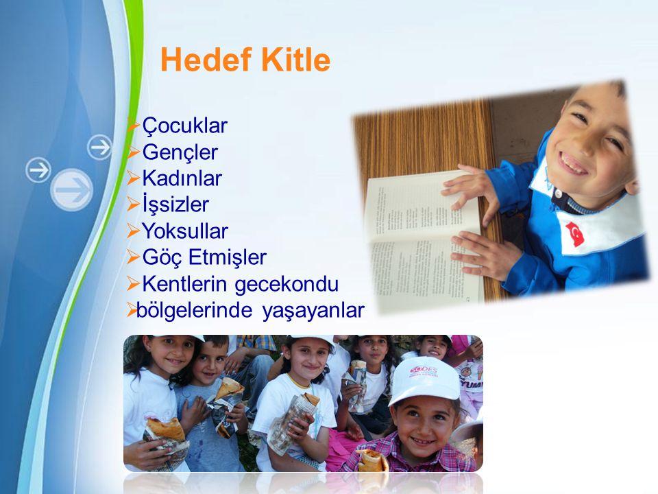 Powerpoint Templates Page 5 Hedef Kitle  Çocuklar  Gençler  Kadınlar  İşsizler  Yoksullar  Göç Etmişler  Kentlerin gecekondu  bölgelerinde yaşayanlar