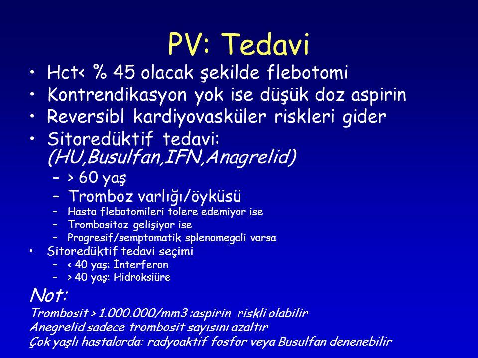 PV: Tedavi Hct< % 45 olacak şekilde flebotomi Kontrendikasyon yok ise düşük doz aspirin Reversibl kardiyovasküler riskleri gider Sitoredüktif tedavi: (HU,Busulfan,IFN,Anagrelid) –> 60 yaş –Tromboz varlığı/öyküsü –Hasta flebotomileri tolere edemiyor ise –Trombositoz gelişiyor ise –Progresif/semptomatik splenomegali varsa Sitoredüktif tedavi seçimi –< 40 yaş: İnterferon –> 40 yaş: Hidroksiüre Not: Trombosit > 1.000.000/mm3 :aspirin riskli olabilir Anegrelid sadece trombosit sayısını azaltır Çok yaşlı hastalarda: radyoaktif fosfor veya Busulfan denenebilir