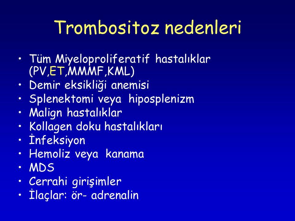 Trombositoz nedenleri Tüm Miyeloproliferatif hastalıklar (PV,ET,MMMF,KML) Demir eksikliği anemisi Splenektomi veya hiposplenizm Malign hastalıklar Kollagen doku hastalıkları İnfeksiyon Hemoliz veya kanama MDS Cerrahi girişimler İlaçlar: ör- adrenalin