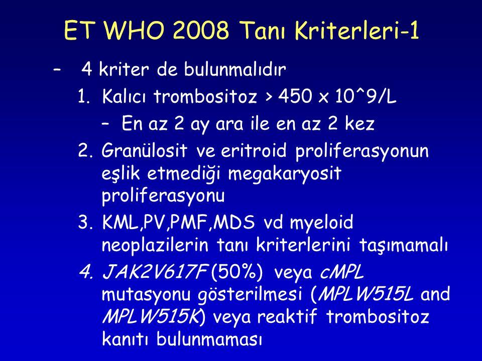 ET WHO 2008 Tanı Kriterleri-1 –4 kriter de bulunmalıdır 1.Kalıcı trombositoz > 450 x 10^9/L –En az 2 ay ara ile en az 2 kez 2.Granülosit ve eritroid proliferasyonun eşlik etmediği megakaryosit proliferasyonu 3.KML,PV,PMF,MDS vd myeloid neoplazilerin tanı kriterlerini taşımamalı 4.JAK2V617F (50%) veya cMPL mutasyonu gösterilmesi (MPLW515L and MPLW515K) veya reaktif trombositoz kanıtı bulunmaması