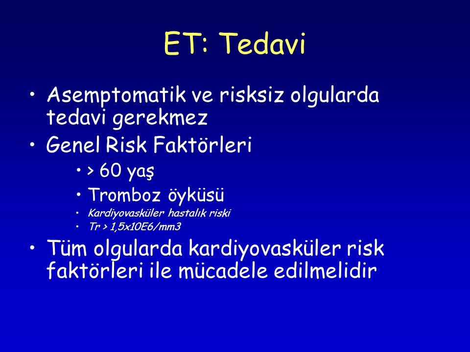 ET: Tedavi Asemptomatik ve risksiz olgularda tedavi gerekmez Genel Risk Faktörleri > 60 yaş Tromboz öyküsü Kardiyovasküler hastalık riski Tr > 1,5x10E6/mm3 Tüm olgularda kardiyovasküler risk faktörleri ile mücadele edilmelidir