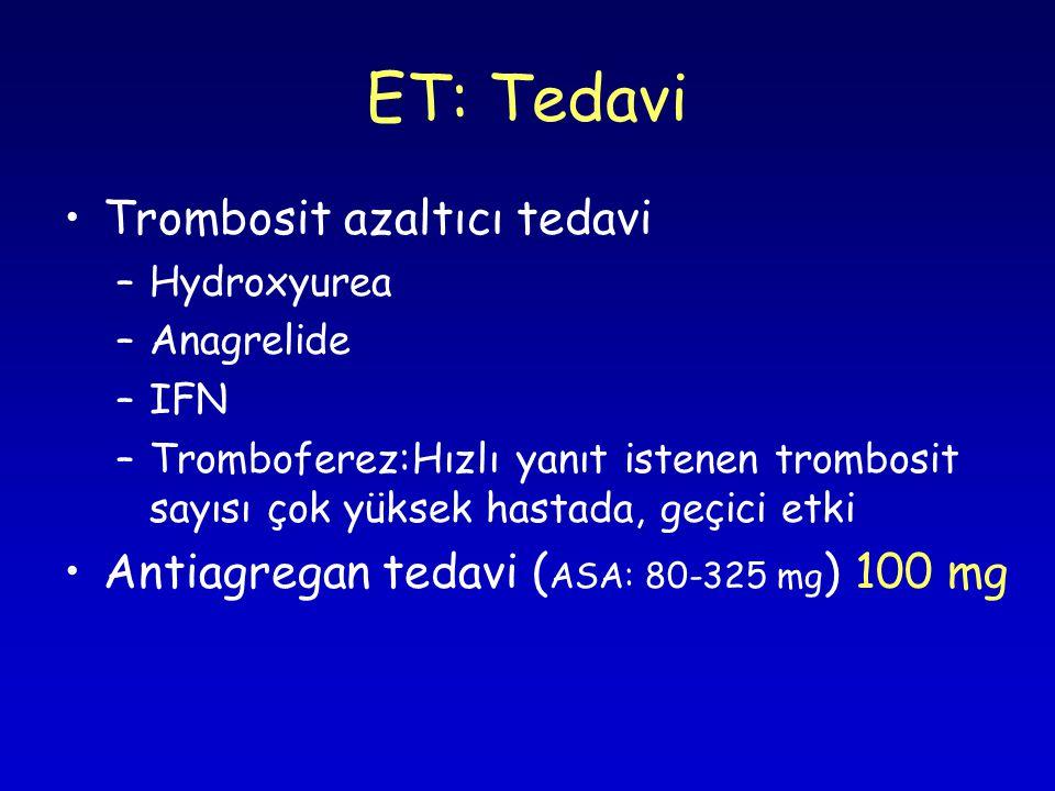 ET: Tedavi Trombosit azaltıcı tedavi –Hydroxyurea –Anagrelide –IFN –Tromboferez:Hızlı yanıt istenen trombosit sayısı çok yüksek hastada, geçici etki Antiagregan tedavi ( ASA: 80-325 mg ) 100 mg