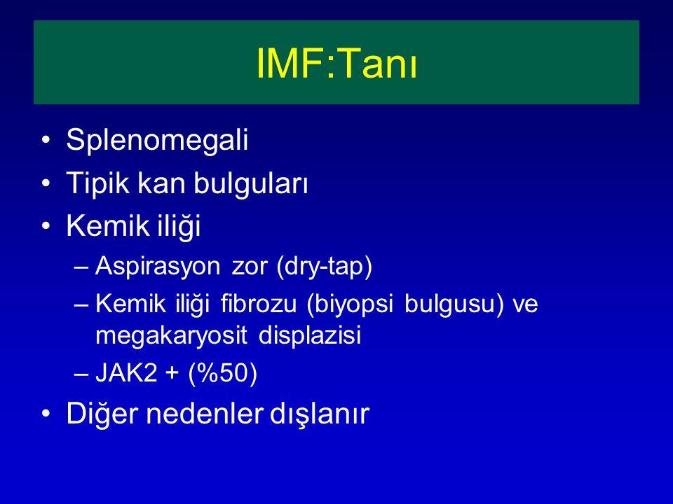 IMF:Tanı Splenomegali Tipik kan bulguları Kemik iliği –Aspirasyon zor (dry-tap) –Kemik iliği fibrozu (biyopsi bulgusu) ve megakaryosit displazisi –JAK2 + (%50) Diğer nedenler dışlanır