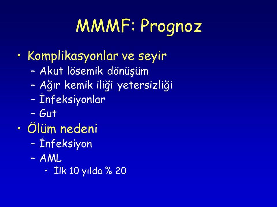 MMMF: Prognoz Komplikasyonlar ve seyir –Akut lösemik dönüşüm –Ağır kemik iliği yetersizliği –İnfeksiyonlar –Gut Ölüm nedeni –İnfeksiyon –AML İlk 10 yılda % 20
