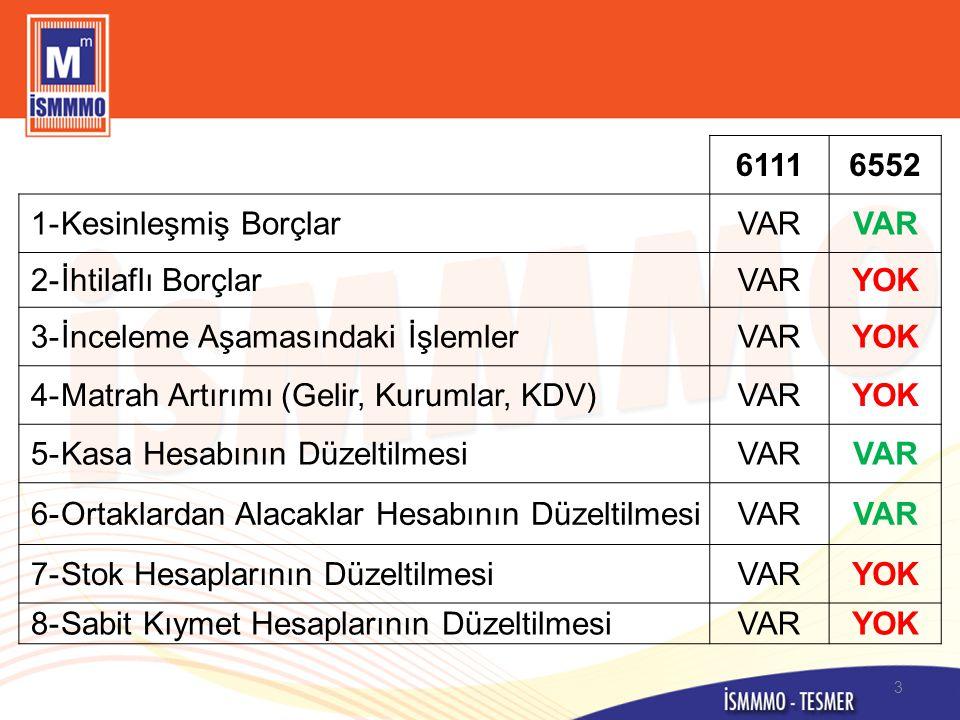 ESNAF VE SANATKARLAR ODALARI, TESK BORÇLARININ YAPILANDIRILMASI (6552/78) Başvuru Tarihi: 01/10/2014 – 30/11/2014 Taksit Sayısı: 8 Eşit Taksit Ödeme Sıklığı: Üçer Aylık Ödeme İlk Taksit Ödeme: Aralık/2014 Yapılandırmanın Kapsamı: Aidat Borçları, Navlun Hasılatından Alınacak Oda Payları, Borsa Tescil Ücreti, Oda ve Borsaların TOBB'ne olan Aidat Borçları Bu alacaklara uygulanan faiz, gecikme faizi, gecikme zammı gibi ferî alacaklar yerine Yİ-ÜFE aylık değişim oranları esas alınarak yeniden hesaplanır.