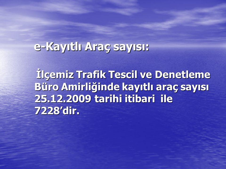 e-Kayıtlı Araç sayısı: İlçemiz Trafik Tescil ve Denetleme Büro Amirliğinde kayıtlı araç sayısı 25.12.2009 tarihi itibari ile 7228'dir.