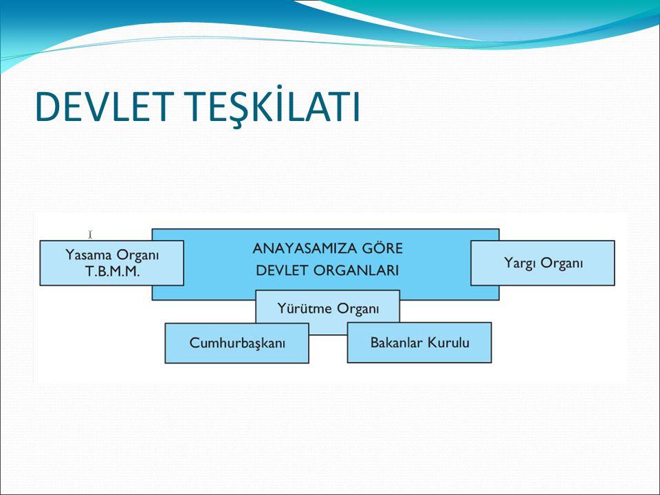 YARGI Anayasamıza göre yargı yetkisi Türk Milleti adına bağımsız mahkemelerce kullanılır.
