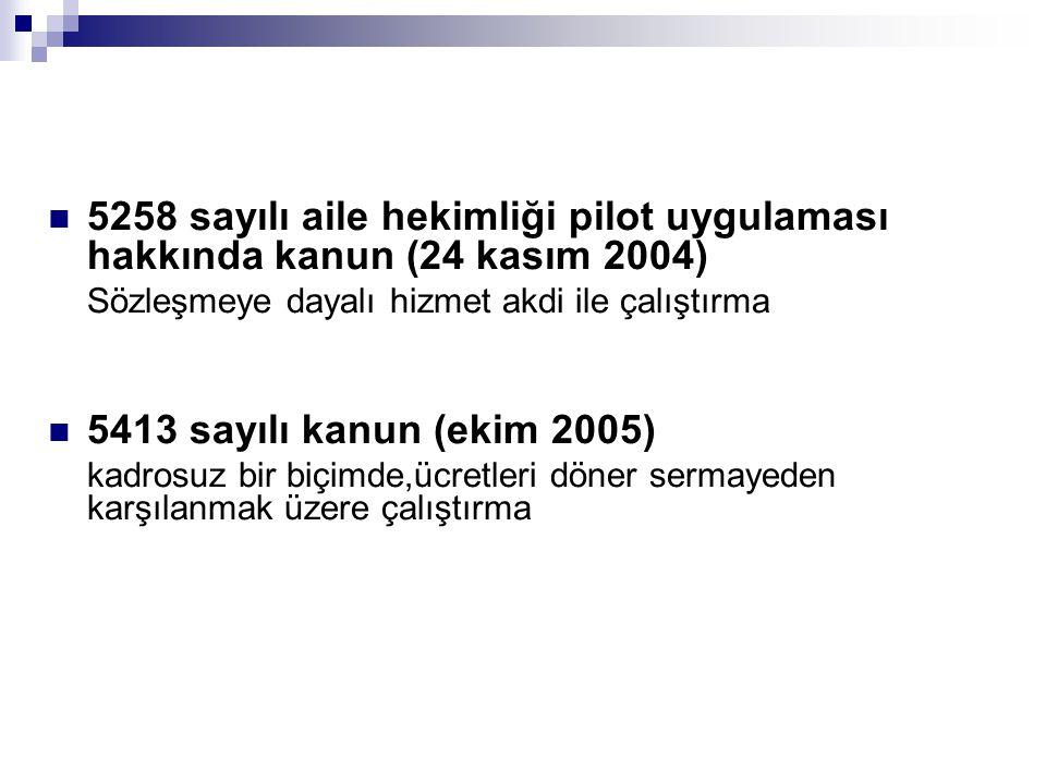 5258 sayılı aile hekimliği pilot uygulaması hakkında kanun (24 kasım 2004) Sözleşmeye dayalı hizmet akdi ile çalıştırma 5413 sayılı kanun (ekim 2005)