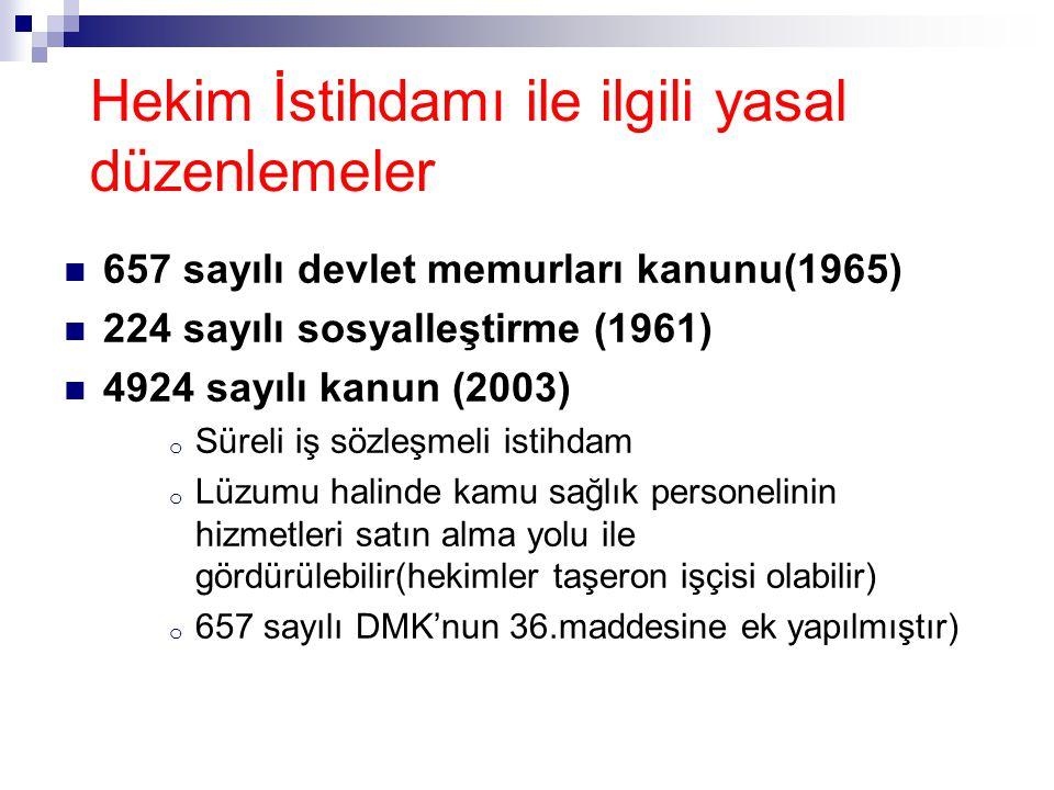 5258 sayılı aile hekimliği pilot uygulaması hakkında kanun (24 kasım 2004) Sözleşmeye dayalı hizmet akdi ile çalıştırma 5413 sayılı kanun (ekim 2005) kadrosuz bir biçimde,ücretleri döner sermayeden karşılanmak üzere çalıştırma