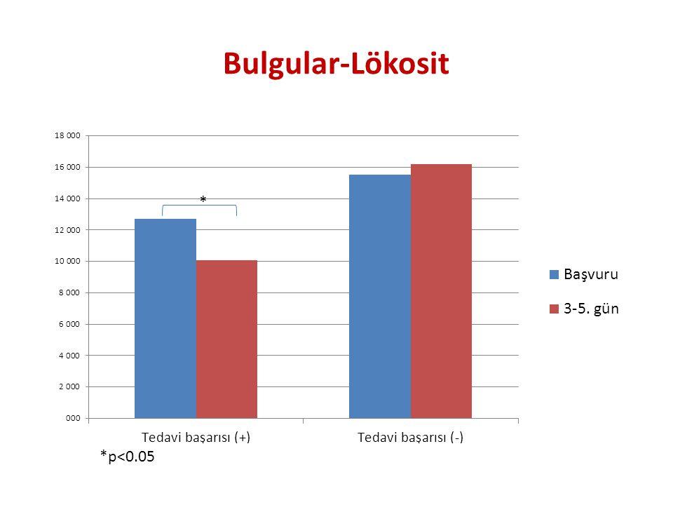 Bulgular-Lökosit *p<0.05 *
