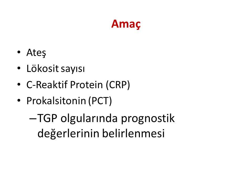 Amaç Ateş Lökosit sayısı C-Reaktif Protein (CRP) Prokalsitonin (PCT) – TGP olgularında prognostik değerlerinin belirlenmesi