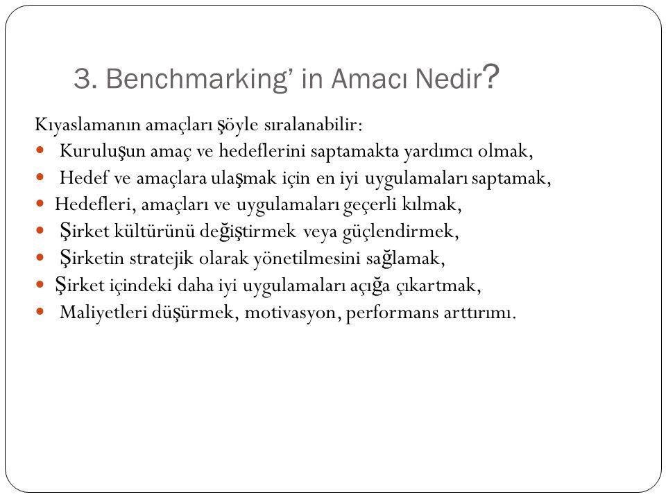 3. Benchmarking' in Amacı Nedir ? Kıyaslamanın amaçları ş öyle sıralanabilir: Kurulu ş un amaç ve hedeflerini saptamakta yardımcı olmak, Hedef ve amaç