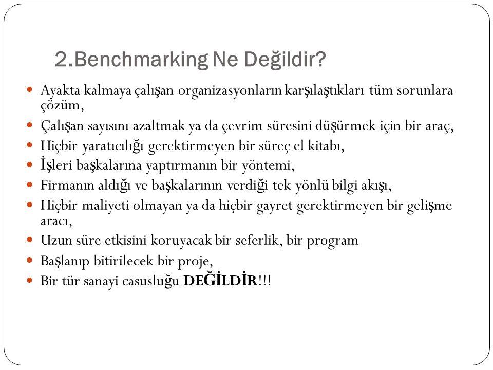 2.Benchmarking Ne Değildir? Ayakta kalmaya çalı ş an organizasyonların kar ş ıla ş tıkları tüm sorunlara çözüm, Çalı ş an sayısını azaltmak ya da çevr