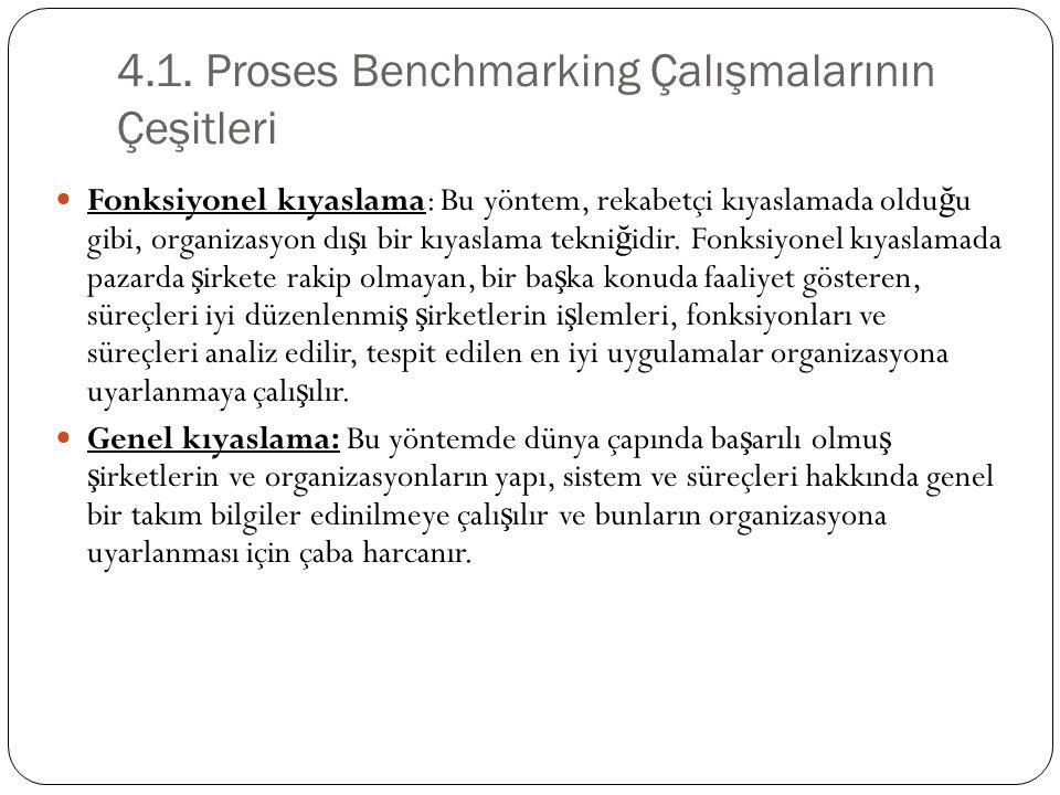 4.1. Proses Benchmarking Çalışmalarının Çeşitleri Fonksiyonel kıyaslama: Bu yöntem, rekabetçi kıyaslamada oldu ğ u gibi, organizasyon dı ş ı bir kıyas