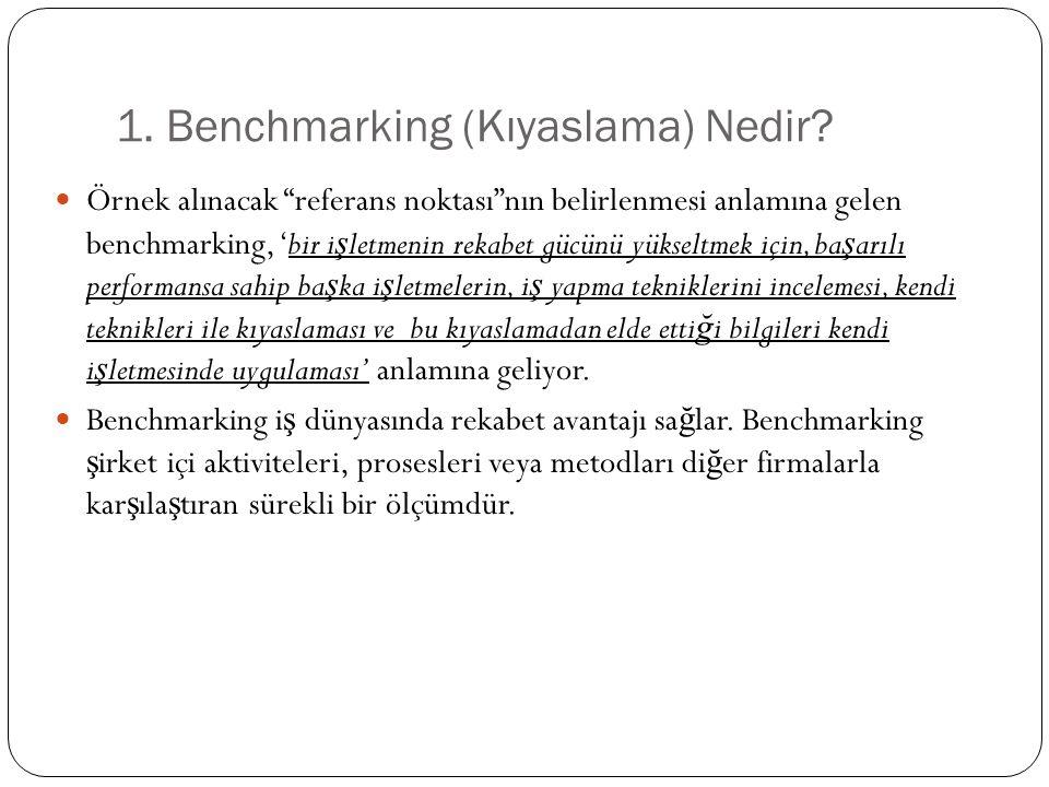 """1. Benchmarking (Kıyaslama) Nedir? Örnek alınacak """"referans noktası""""nın belirlenmesi anlamına gelen benchmarking, 'bir i ş letmenin rekabet gücünü yük"""