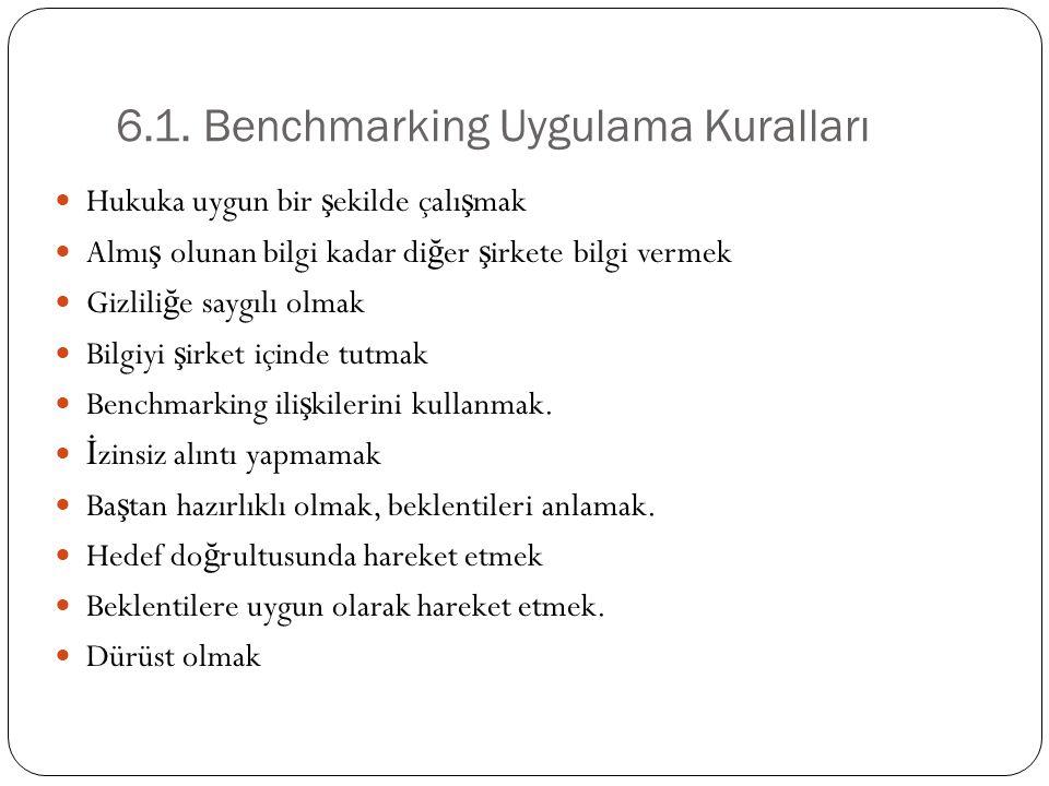 6.1. Benchmarking Uygulama Kuralları Hukuka uygun bir ş ekilde çalı ş mak Almı ş olunan bilgi kadar di ğ er ş irkete bilgi vermek Gizlili ğ e saygılı