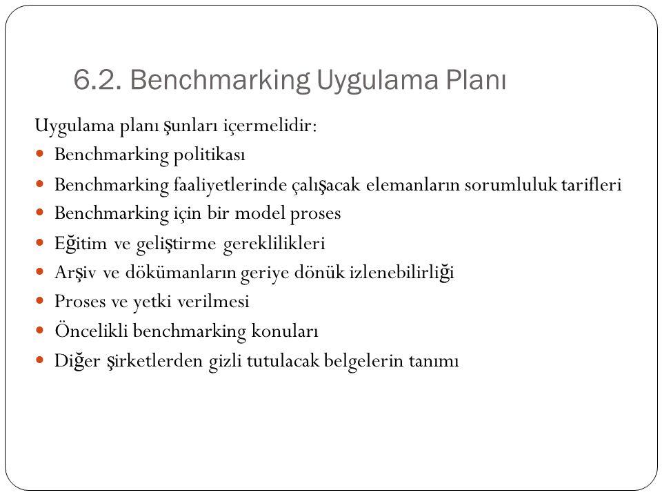 6.2. Benchmarking Uygulama Planı Uygulama planı ş unları içermelidir: Benchmarking politikası Benchmarking faaliyetlerinde çalı ş acak elemanların sor