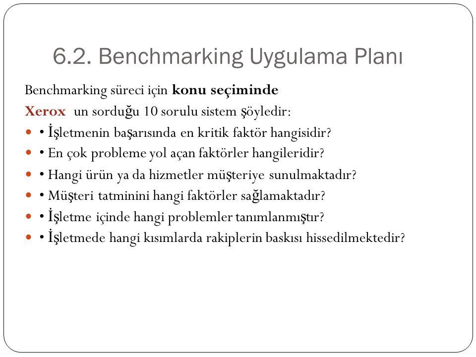 6.2. Benchmarking Uygulama Planı Benchmarking süreci için konu seçiminde Xerox' un sordu ğ u 10 sorulu sistem ş öyledir: İş letmenin ba ş arısında en