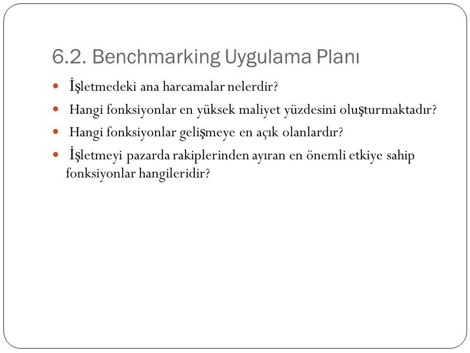 6.2. Benchmarking Uygulama Planı İş letmedeki ana harcamalar nelerdir? Hangi fonksiyonlar en yüksek maliyet yüzdesini olu ş turmaktadır? Hangi fonksiy