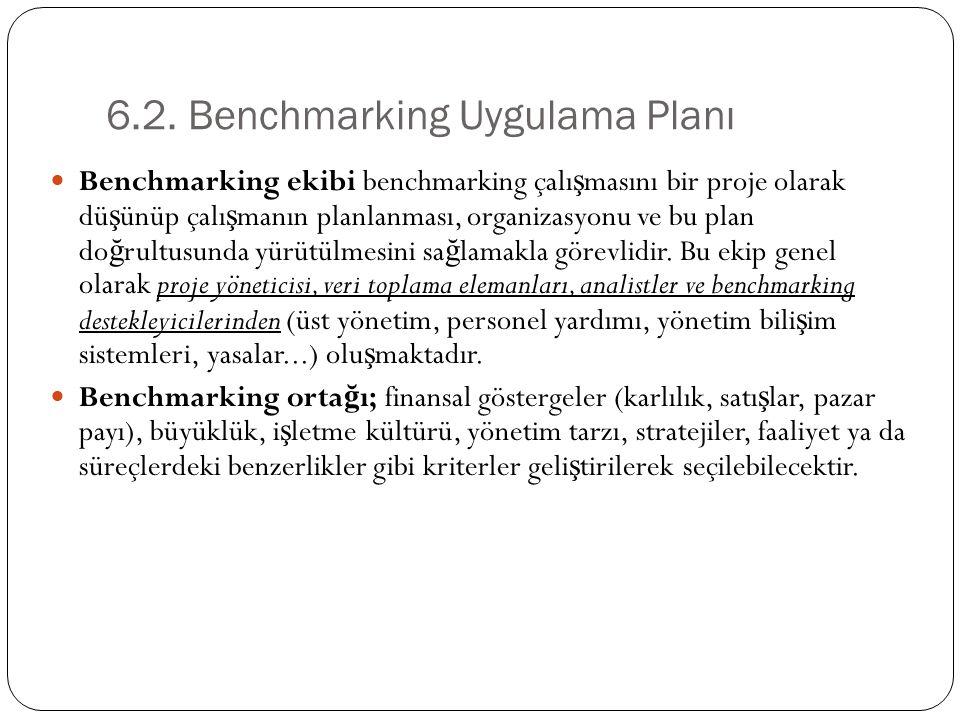 6.2. Benchmarking Uygulama Planı Benchmarking ekibi benchmarking çalı ş masını bir proje olarak dü ş ünüp çalı ş manın planlanması, organizasyonu ve b