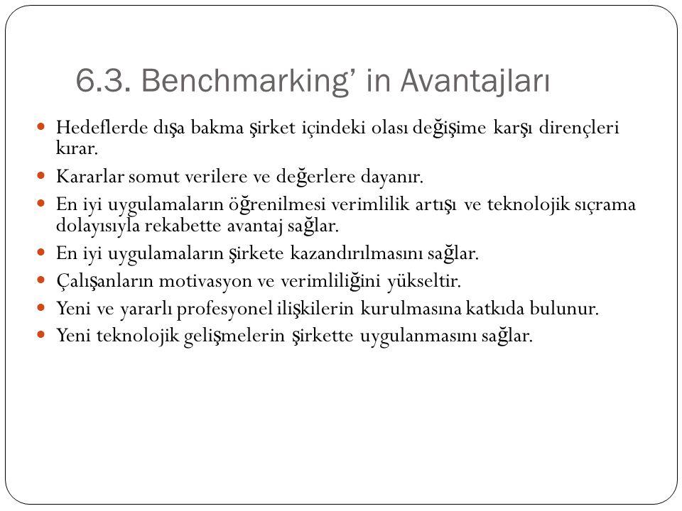 6.3. Benchmarking' in Avantajları Hedeflerde dı ş a bakma ş irket içindeki olası de ğ i ş ime kar ş ı dirençleri kırar. Kararlar somut verilere ve de
