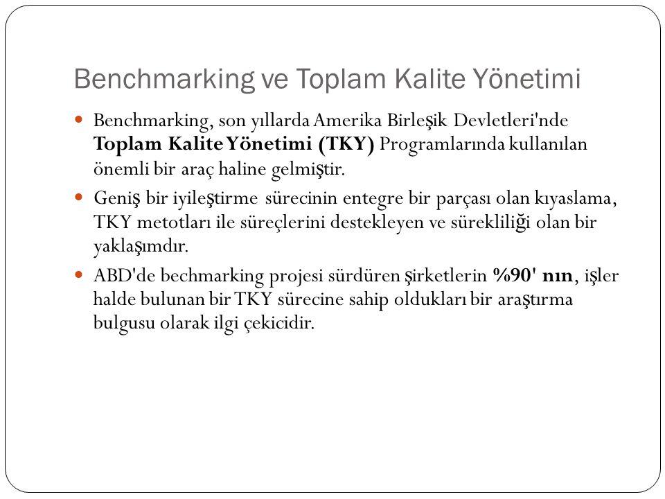 Benchmarking ve Toplam Kalite Yönetimi Benchmarking, son yıllarda Amerika Birle ş ik Devletleri'nde Toplam Kalite Yönetimi (TKY) Programlarında kullan