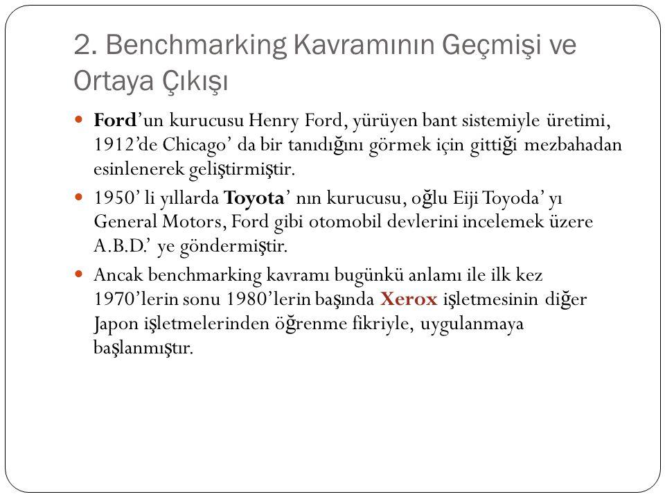 Benchmarking Türleri Benchmarking iki sınıfa ayrılır: ** Rekabete Dayalı Kıyaslama ** Proses Kıyaslama Rekabete dayalı benchmarking, rakip bir ş irketin kar ş ıla ş tırılması için yapılan ölçümdür.