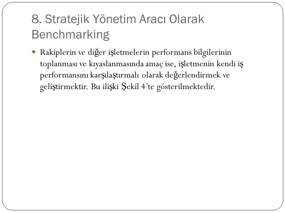 8. Stratejik Yönetim Aracı Olarak Benchmarking Rakiplerin ve di ğ er i ş letmelerin performans bilgilerinin toplanması ve kıyaslanmasında amaç ise, i