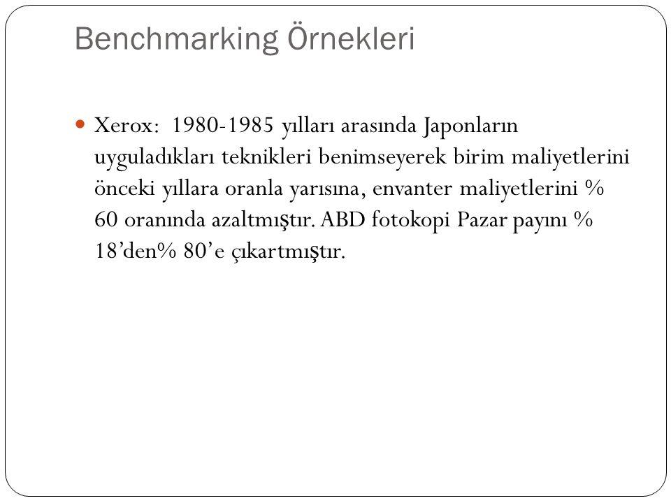 Benchmarking Örnekleri Xerox: 1980-1985 yılları arasında Japonların uyguladıkları teknikleri benimseyerek birim maliyetlerini önceki yıllara oranla ya