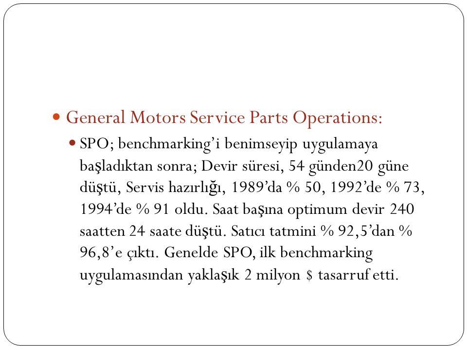 General Motors Service Parts Operations: SPO; benchmarking'i benimseyip uygulamaya ba ş ladıktan sonra; Devir süresi, 54 günden20 güne dü ş tü, Servis