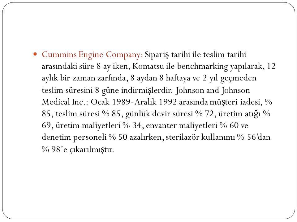 Cummins Engine Company: Sipari ş tarihi ile teslim tarihi arasındaki süre 8 ay iken, Komatsu ile benchmarking yapılarak, 12 aylık bir zaman zarfında,