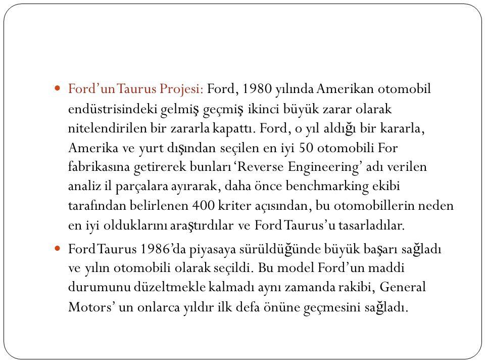 Ford'un Taurus Projesi: Ford, 1980 yılında Amerikan otomobil endüstrisindeki gelmi ş geçmi ş ikinci büyük zarar olarak nitelendirilen bir zararla kapa