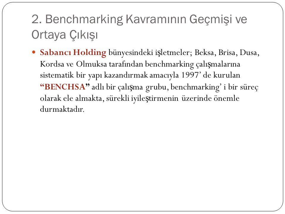 3.Benchmarking' in Amacı Nedir.