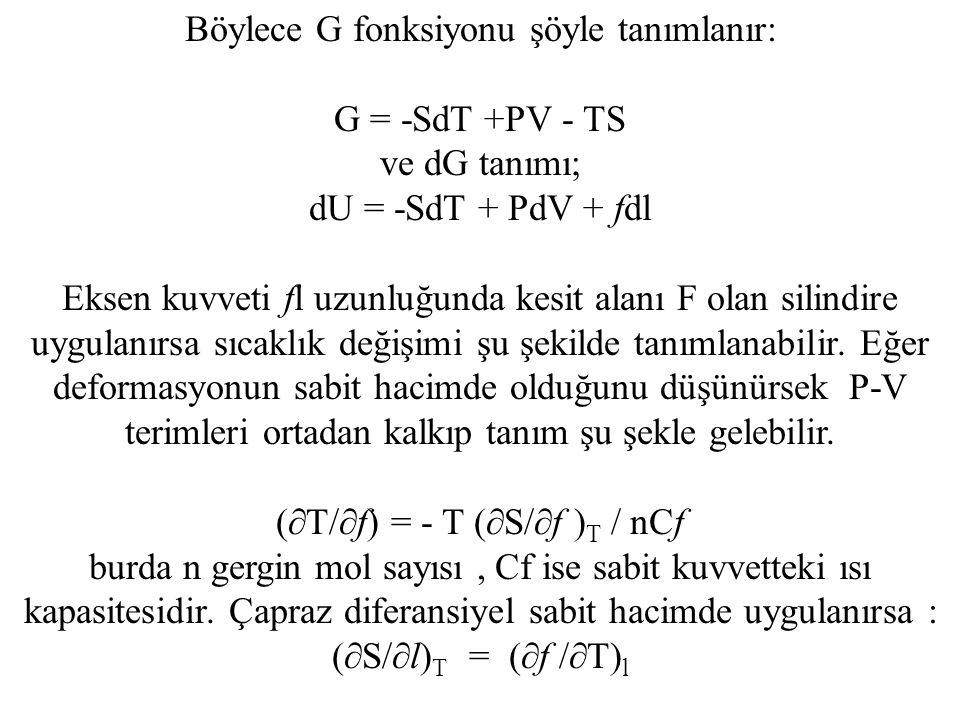 Böylece G fonksiyonu şöyle tanımlanır: G = -SdT +PV - TS ve dG tanımı; dU = -SdT + PdV + fdl Eksen kuvveti fl uzunluğunda kesit alanı F olan silindire uygulanırsa sıcaklık değişimi şu şekilde tanımlanabilir.