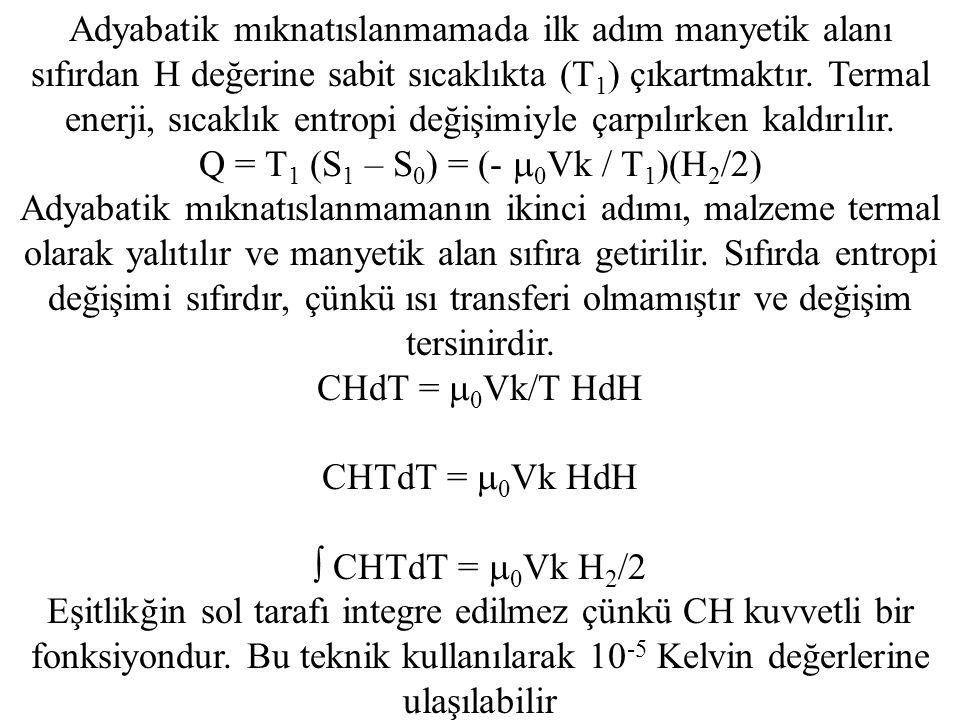 Adyabatik mıknatıslanmamada ilk adım manyetik alanı sıfırdan H değerine sabit sıcaklıkta (T 1 ) çıkartmaktır.