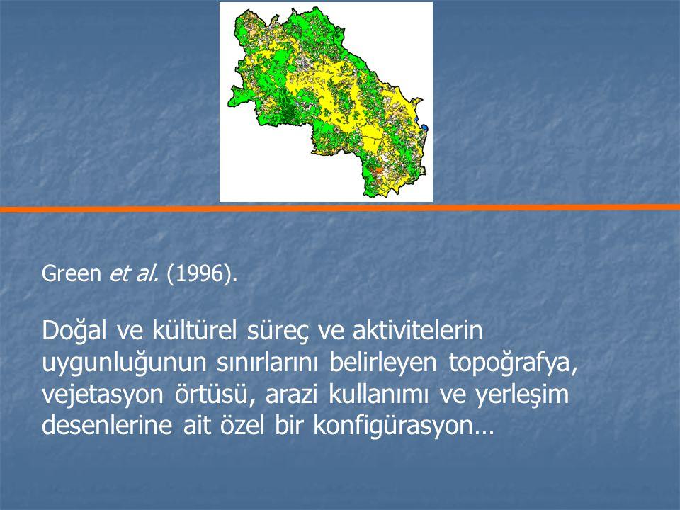 Green et al.(1996).