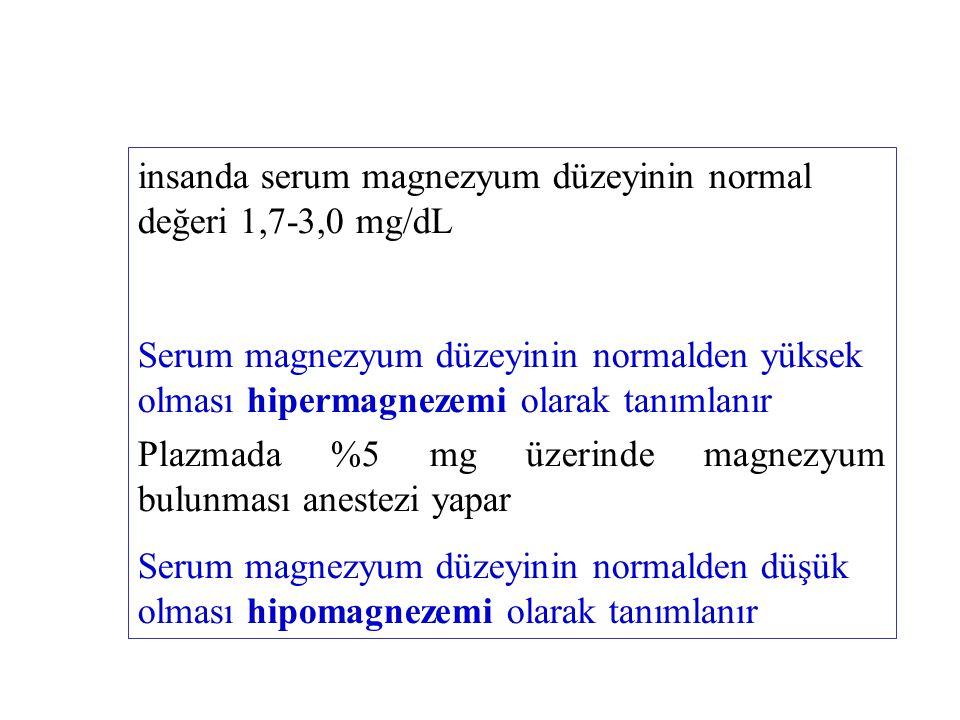 insanda serum magnezyum düzeyinin normal değeri 1,7-3,0 mg/dL Serum magnezyum düzeyinin normalden yüksek olması hipermagnezemi olarak tanımlanır Plazm