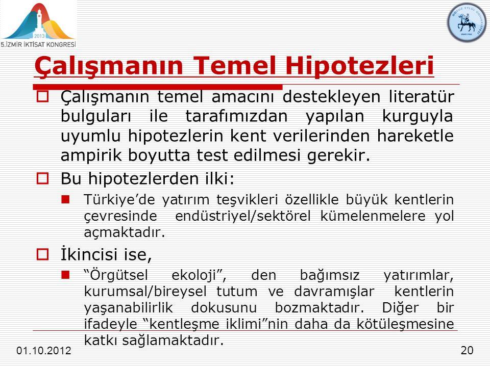 Çalışmanın Temel Hipotezleri 20 01.10.2012  Çalışmanın temel amacını destekleyen literatür bulguları ile tarafımızdan yapılan kurguyla uyumlu hipotez