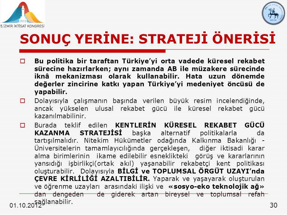 SONUÇ YERİNE: STRATEJİ ÖNERİSİ 30 01.10.2012  Bu politika bir taraftan Türkiye'yi orta vadede küresel rekabet sürecine hazırlarken; aynı zamanda AB ile müzakere sürecinde iknâ mekanizması olarak kullanabilir.