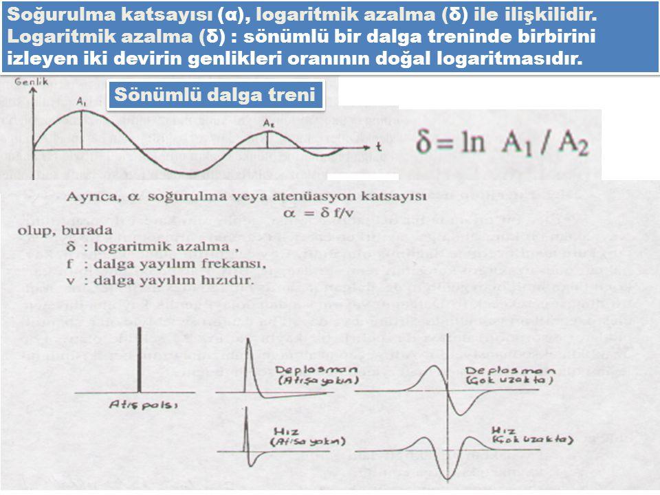 Soğurulma katsayısı (α), logaritmik azalma (δ) ile ilişkilidir. Logaritmik azalma (δ) : sönümlü bir dalga treninde birbirini izleyen iki devirin genli