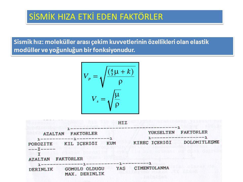 SİSMİK HIZA ETKİ EDEN FAKTÖRLER Sismik hız: moleküller arası çekim kuvvetlerinin özellikleri olan elastik modüller ve yoğunluğun bir fonksiyonudur.