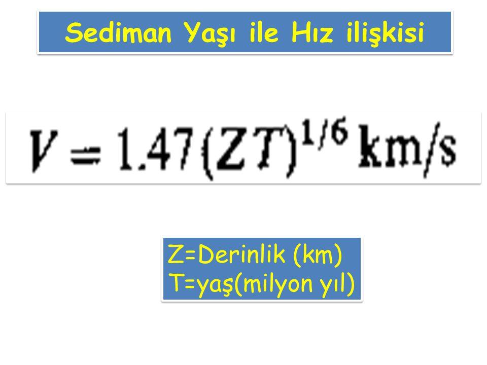 Sediman Yaşı ile Hız ilişkisi Z=Derinlik (km) T=yaş(milyon yıl) Z=Derinlik (km) T=yaş(milyon yıl)
