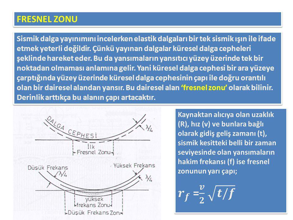 FRESNEL ZONU Sismik dalga yayınımını incelerken elastik dalgaları bir tek sismik ışın ile ifade etmek yeterli değildir.